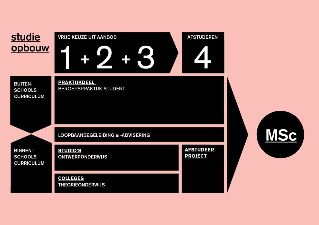 curriculum-schema-okt-2016_roze-met-zwart